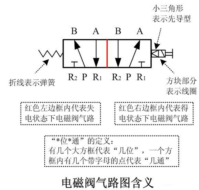 电磁阀在电路图中符号